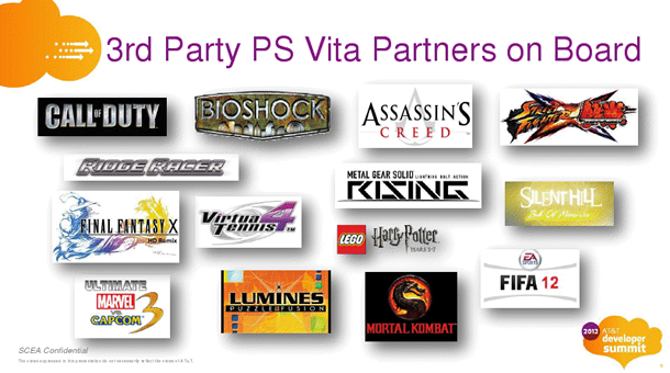 3rd Party PS Vita Partners